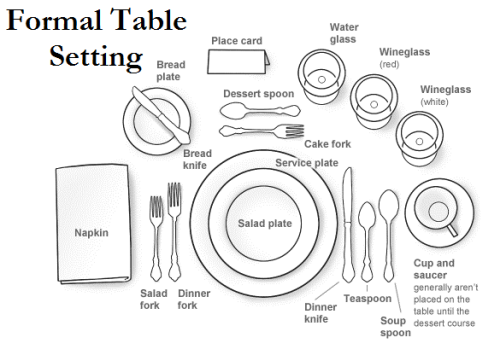 Scintillating Kinds Of Table Setting Arrangement Photos - Best Image Engine - maxledpro.com  sc 1 st  Best Image Engine & Scintillating Kinds Of Table Setting Arrangement Photos - Best Image ...