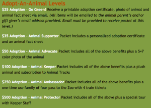 zoo adoption rates